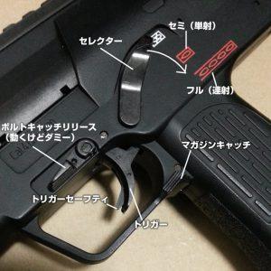 MP7セレクター